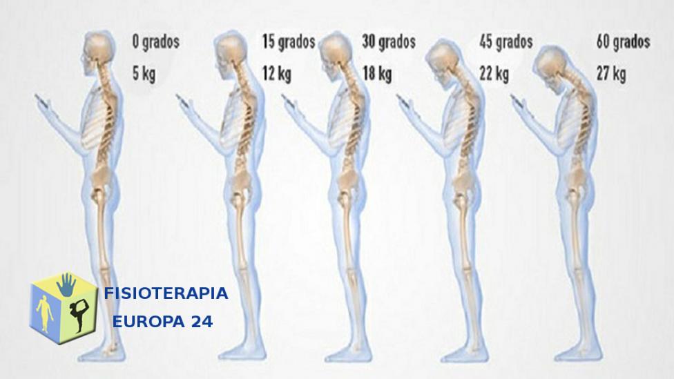 Los dolores en el pecho y la espalda el ahoguío